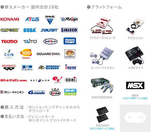 MSX, Neo Geo Games Coming to VC!