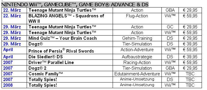 PAL Ubisoft release schedule