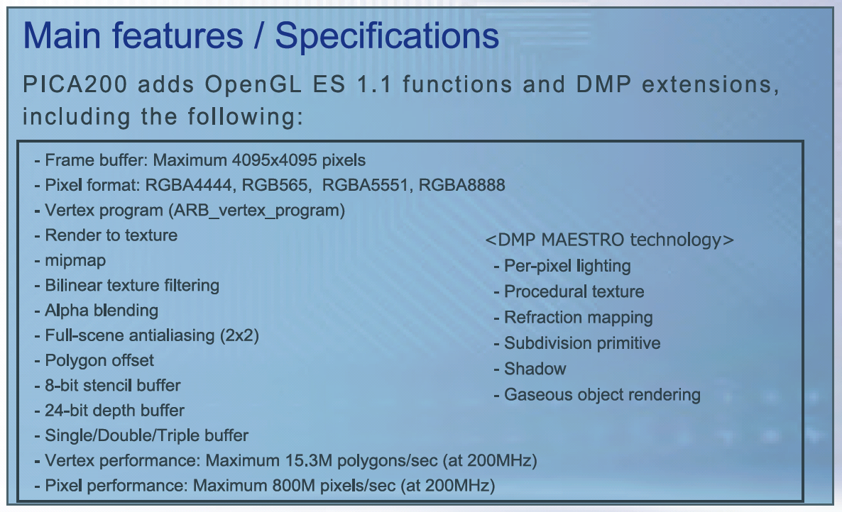 More 3DS Specs Revealed