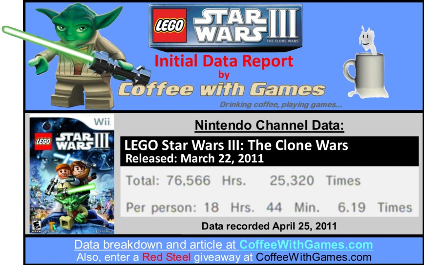 LEGO Star Wars III The Clone Wars game-play hours report by Coffee-With-Games