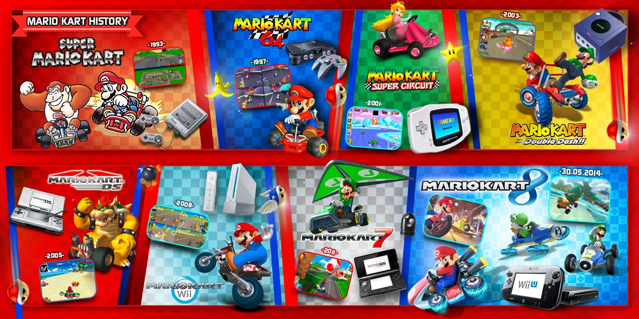 Why We Love Mario Kart Part 1 History Pure Nintendo
