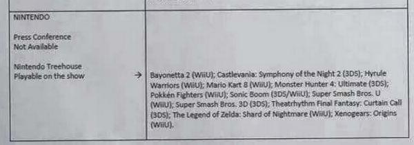 Nintendo's E3 games?