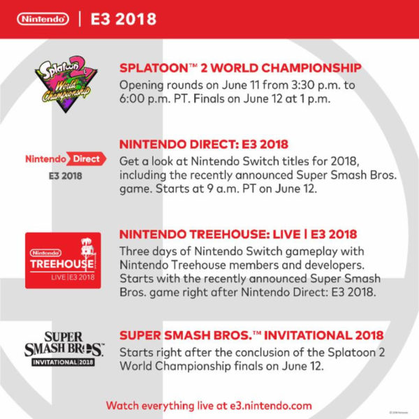 Nintendo's list of activities at E3 2018