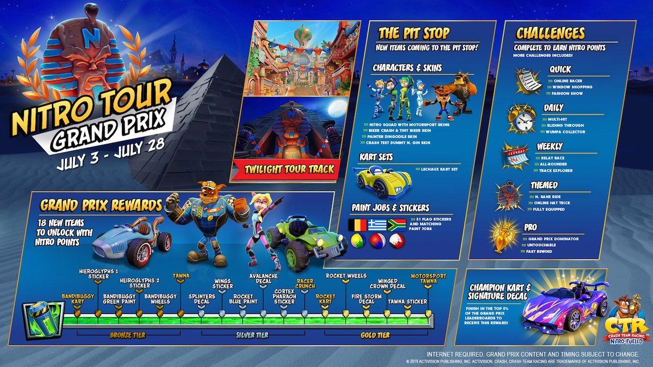 Crash Team Racing Nitro Tour DLC